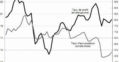 Teoria delle onde lunghe e crisi del capitalismo contemporaneo